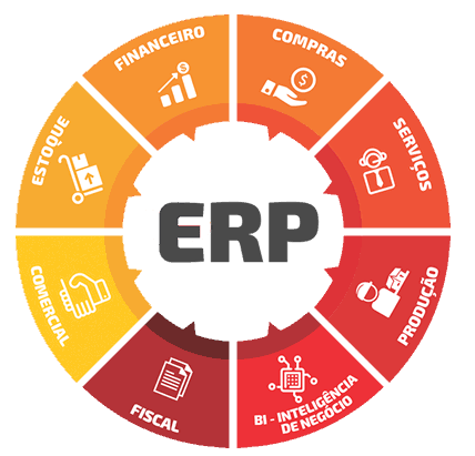 Conheça o ERP da TrueSoft Sistemas