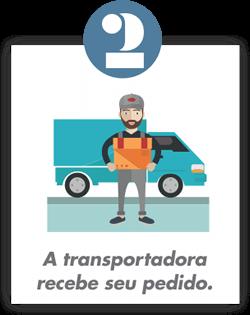 Plataforma UD Frete: a transportadora recebe seu pedido